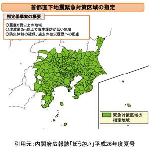 首都直下地震緊急対策区域の図